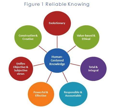 MODELLING & DEVELOPMENT OF ANTILOCK BRAKING SYSTEM - ethesis